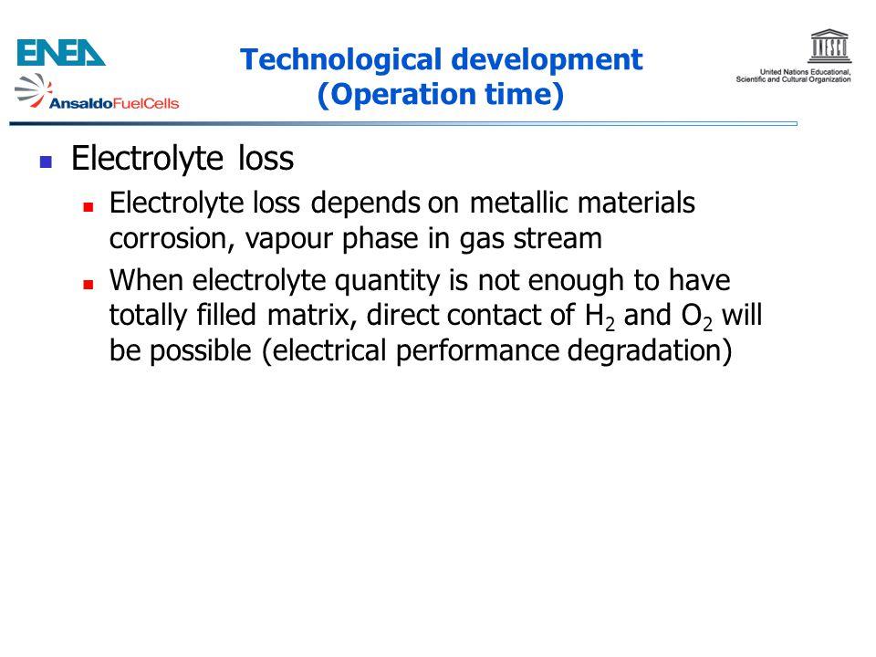 Technological development (Operation time)