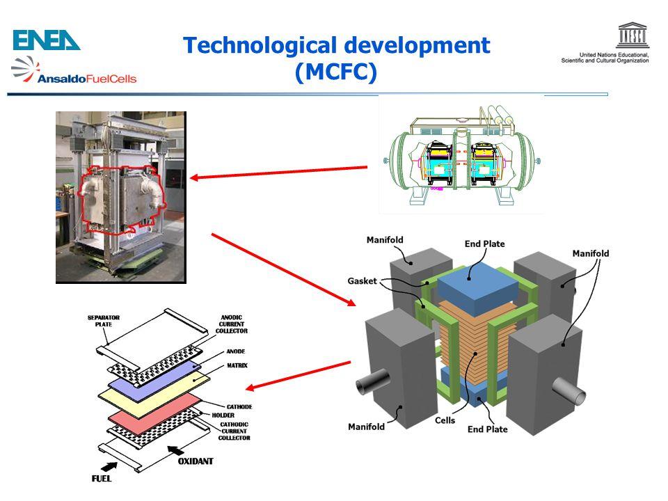 Technological development (MCFC)
