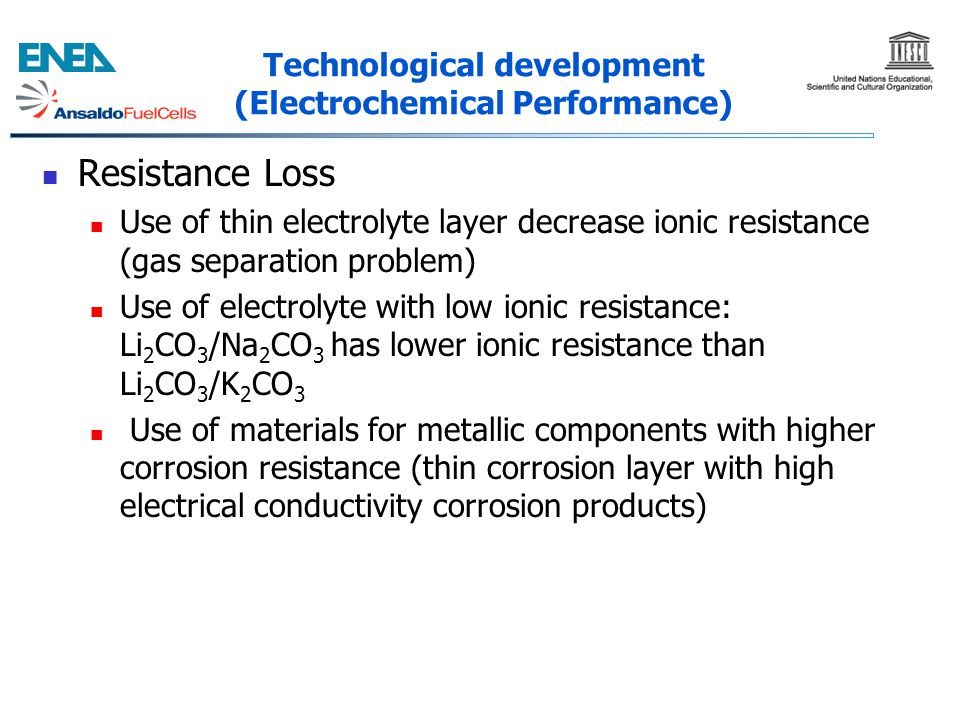 Technological development (Electrochemical Performance)