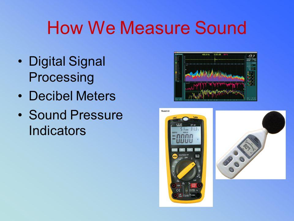 How We Measure Sound Digital Signal Processing Decibel Meters