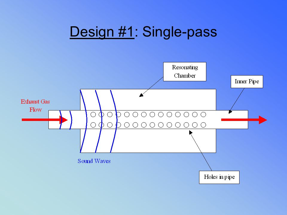 Design #1: Single-pass