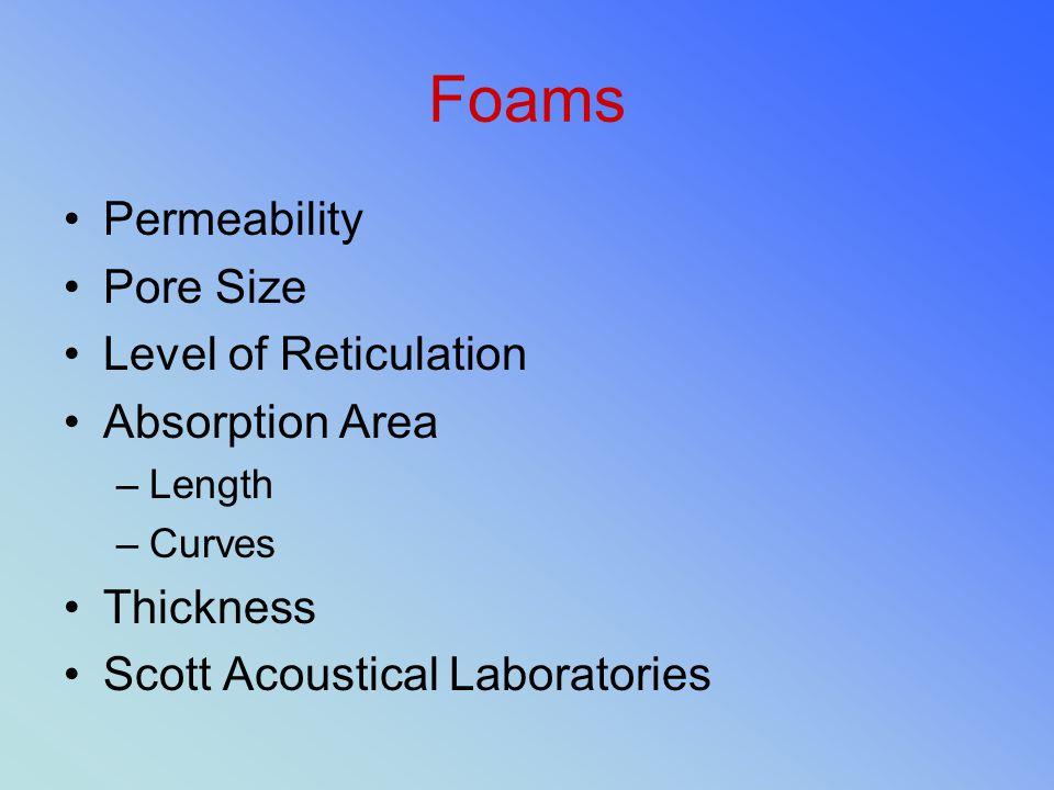 Foams Permeability Pore Size Level of Reticulation Absorption Area