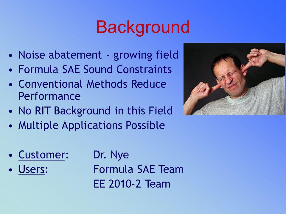 Background Noise abatement - growing field