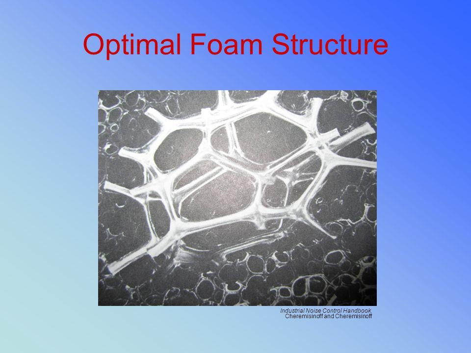 Optimal Foam Structure