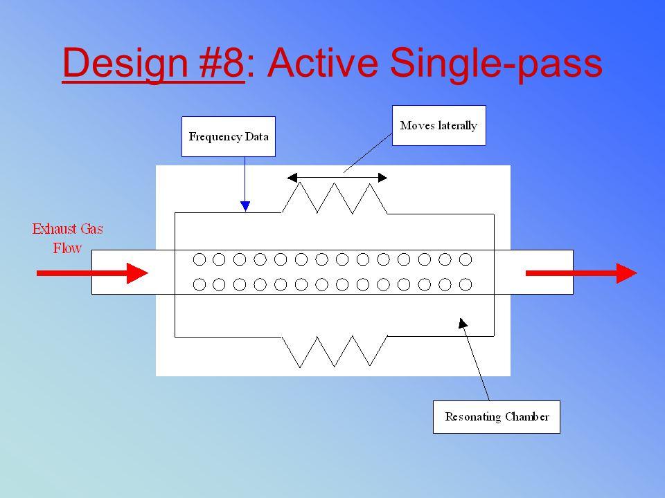 Design #8: Active Single-pass