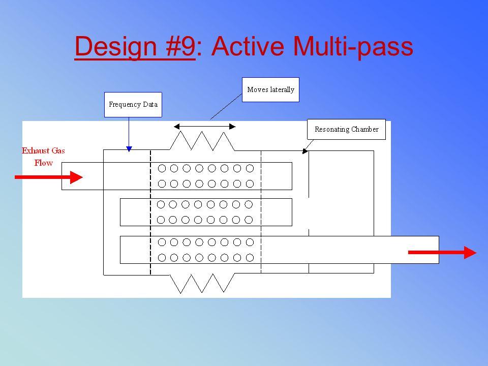 Design #9: Active Multi-pass