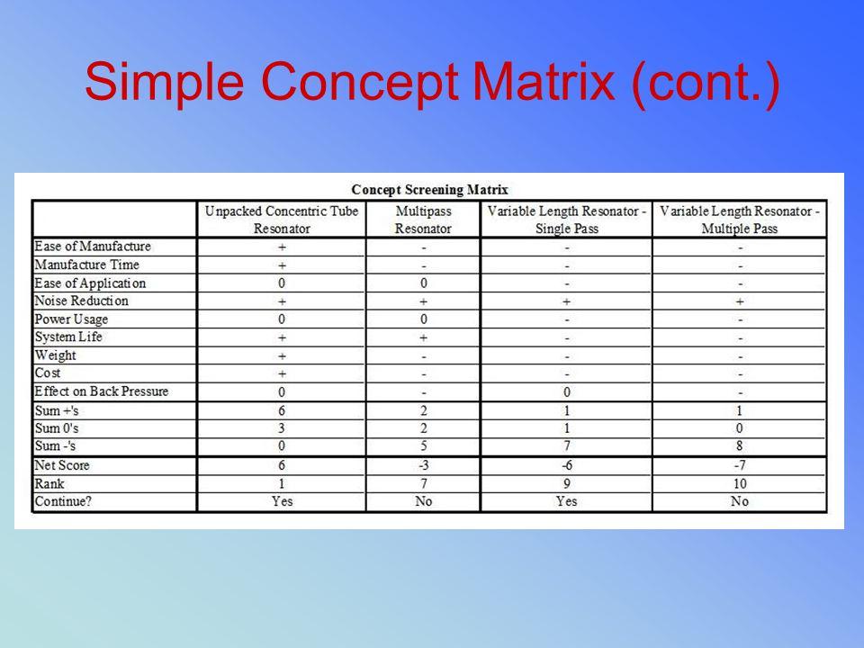 Simple Concept Matrix (cont.)