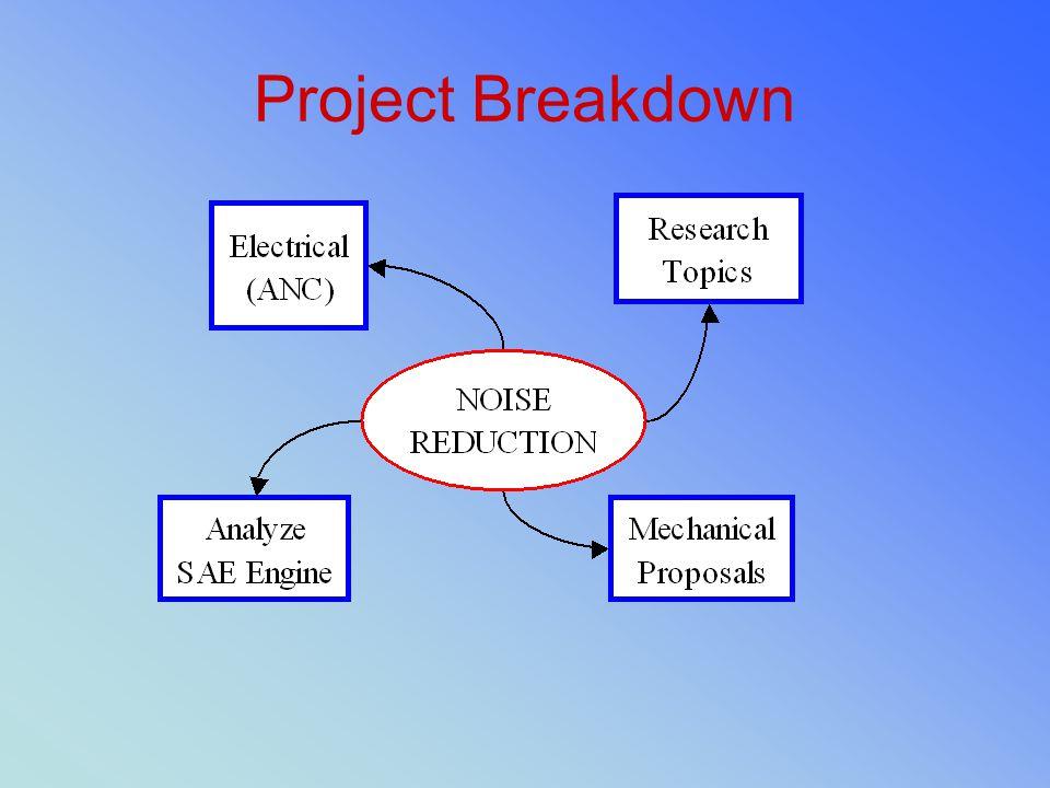 Project Breakdown