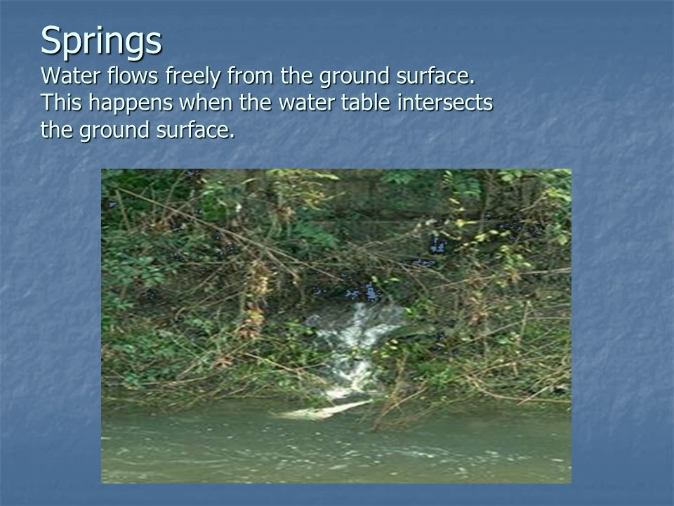 Springs Water flows freely from the ground surface