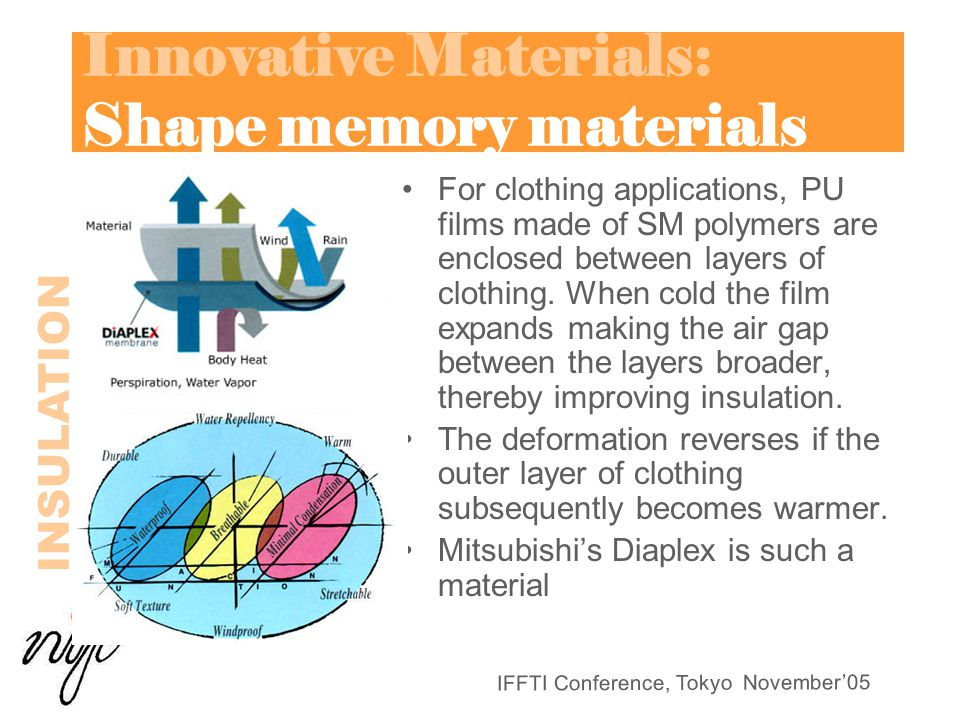 Innovative Materials: Shape memory materials