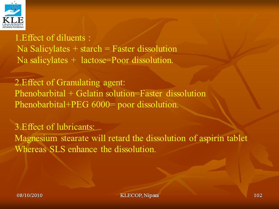 Na Salicylates + starch = Faster dissolution