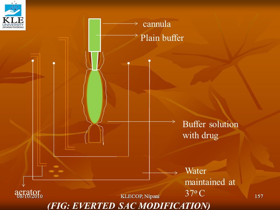 Buffer solution with drug