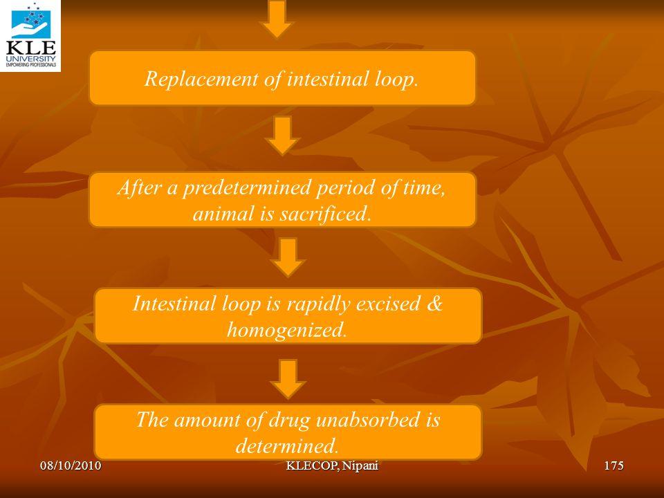 Replacement of intestinal loop.