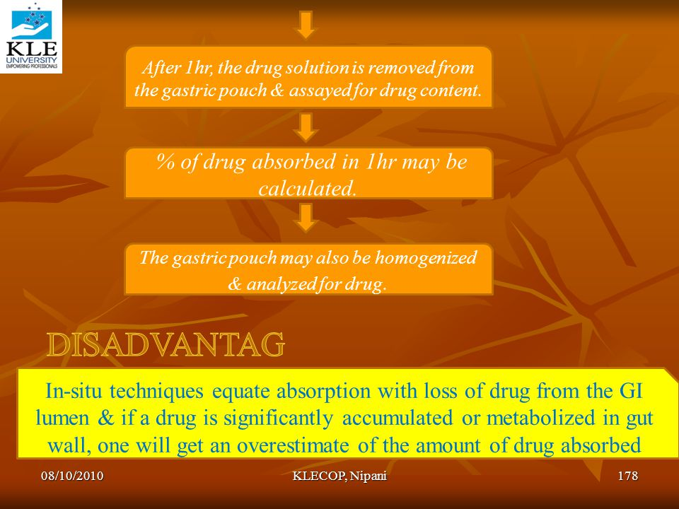 DISADVANTAGE % of drug absorbed in 1hr may be calculated.