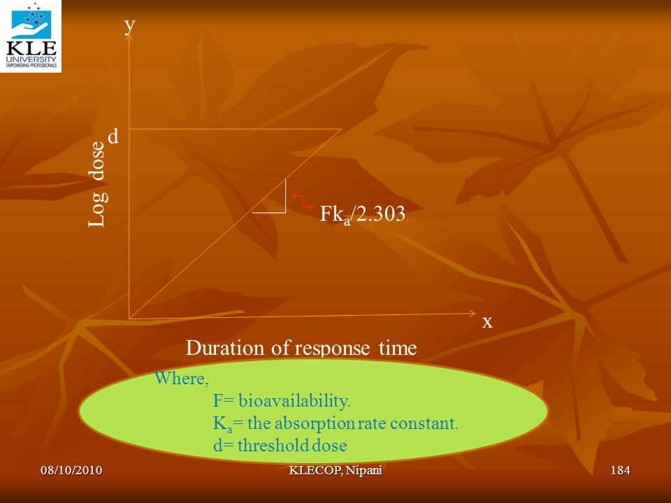 Duration of response time