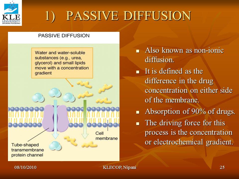 PASSIVE DIFFUSION Also known as non-ionic diffusion.