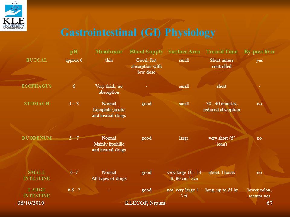 Gastrointestinal (GI) Physiology