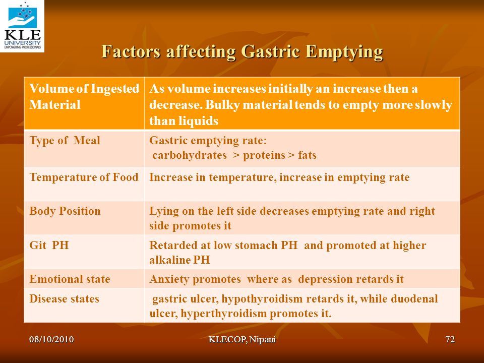 Factors affecting Gastric Emptying