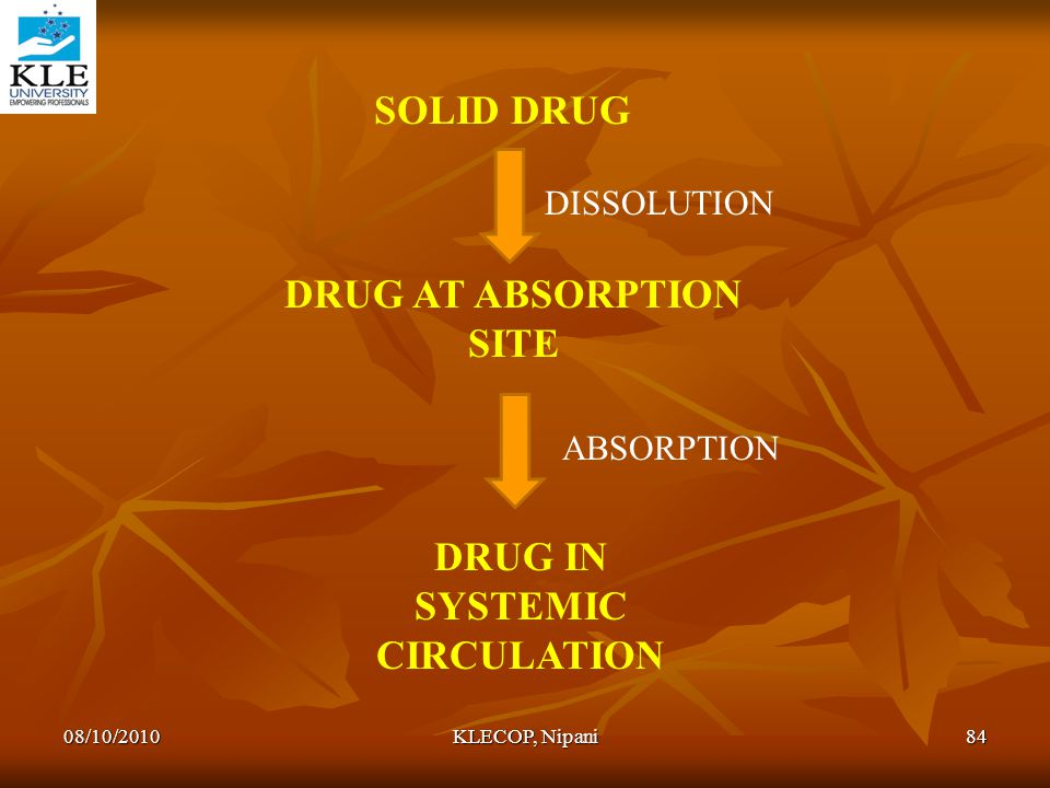 DRUG IN SYSTEMIC CIRCULATION