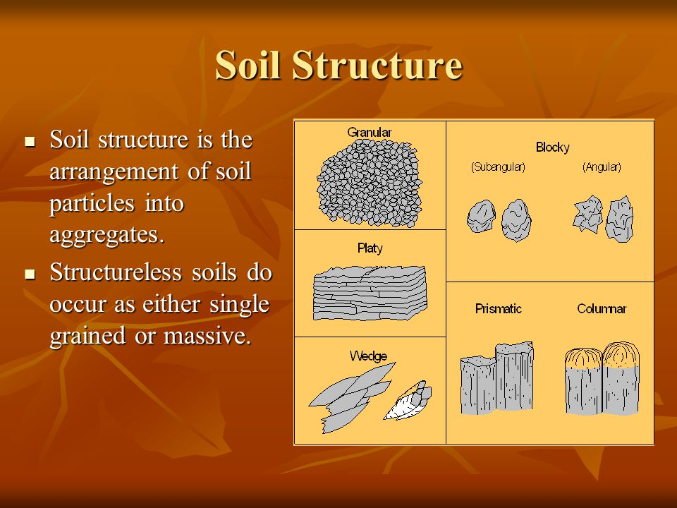 Soil Structure Soil structure is the arrangement of soil particles into aggregates.