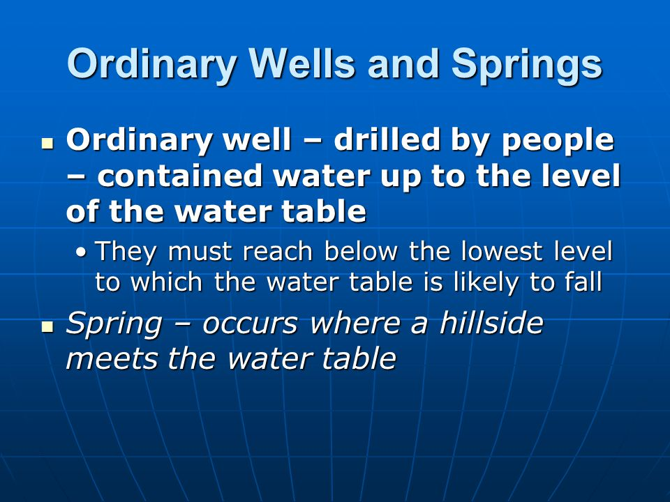 Ordinary Wells and Springs