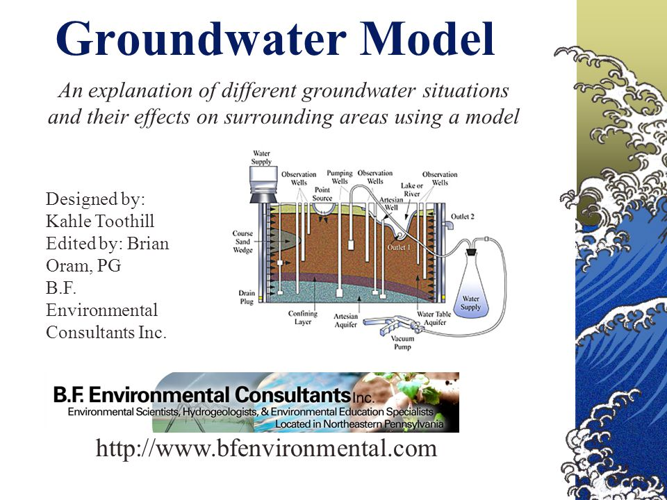 Groundwater Model http://www.bfenvironmental.com