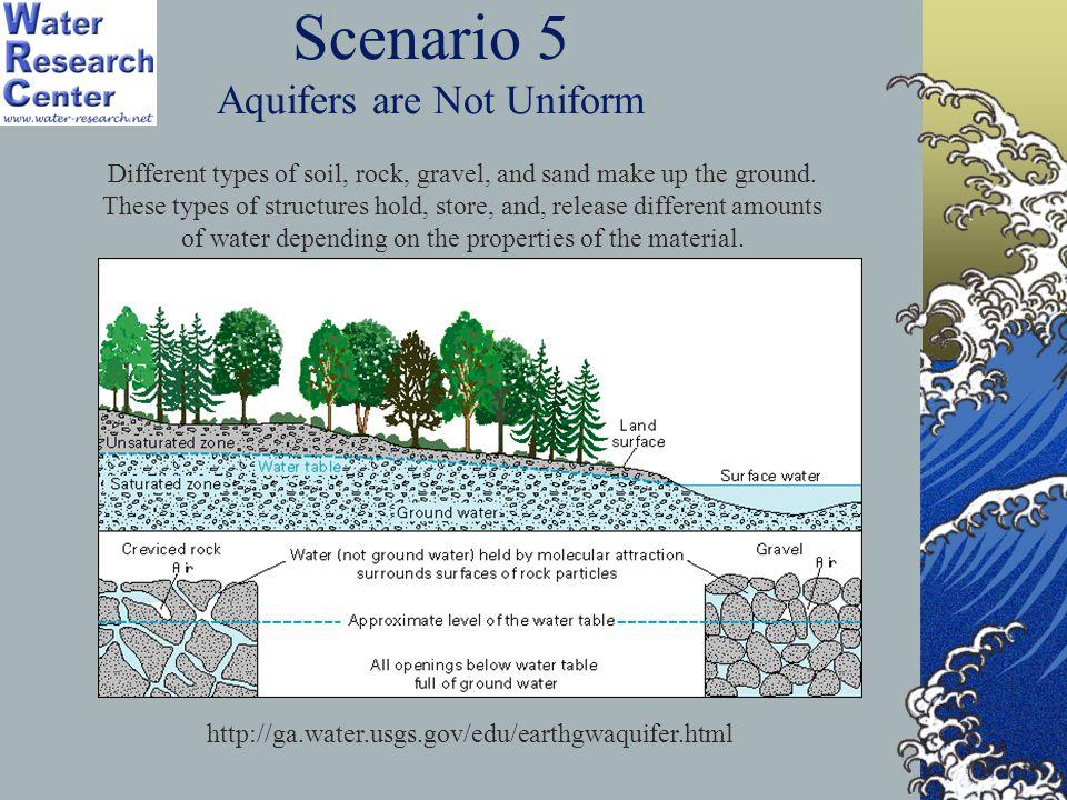 Scenario 5 Aquifers are Not Uniform