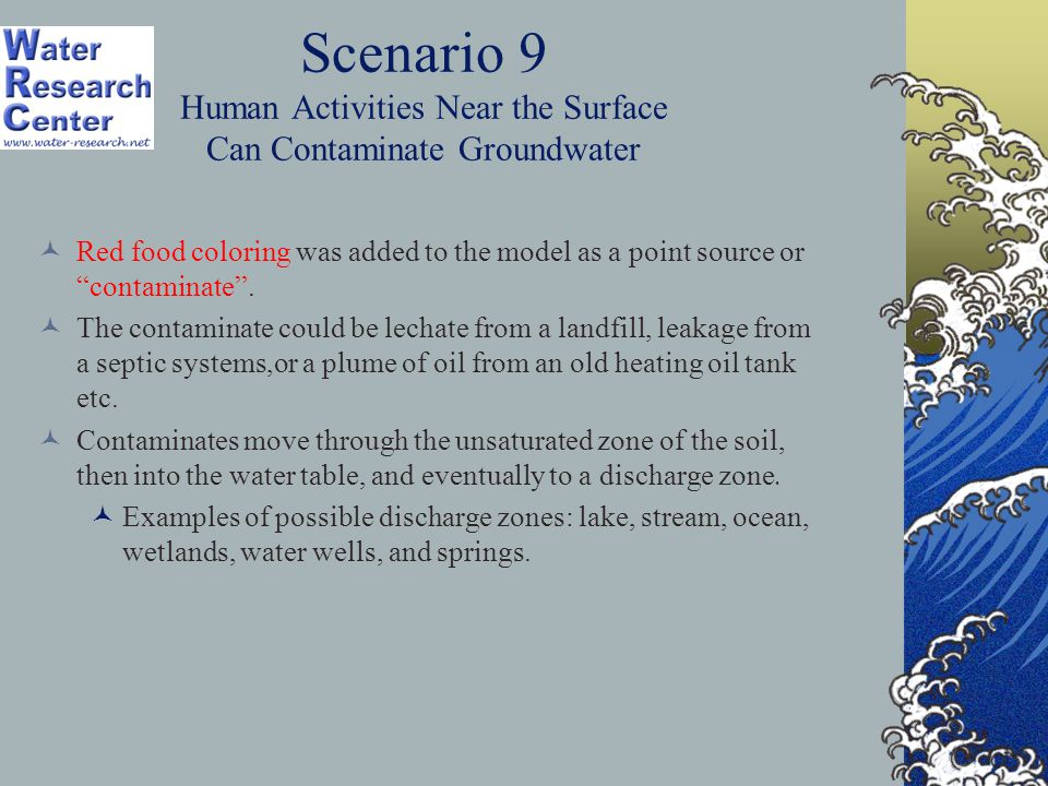 Scenario 9 Human Activities Near the Surface Can Contaminate Groundwater