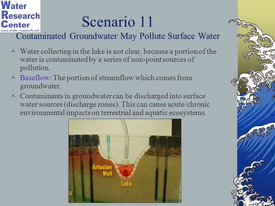 Scenario 11 Contaminated Groundwater May Pollute Surface Water