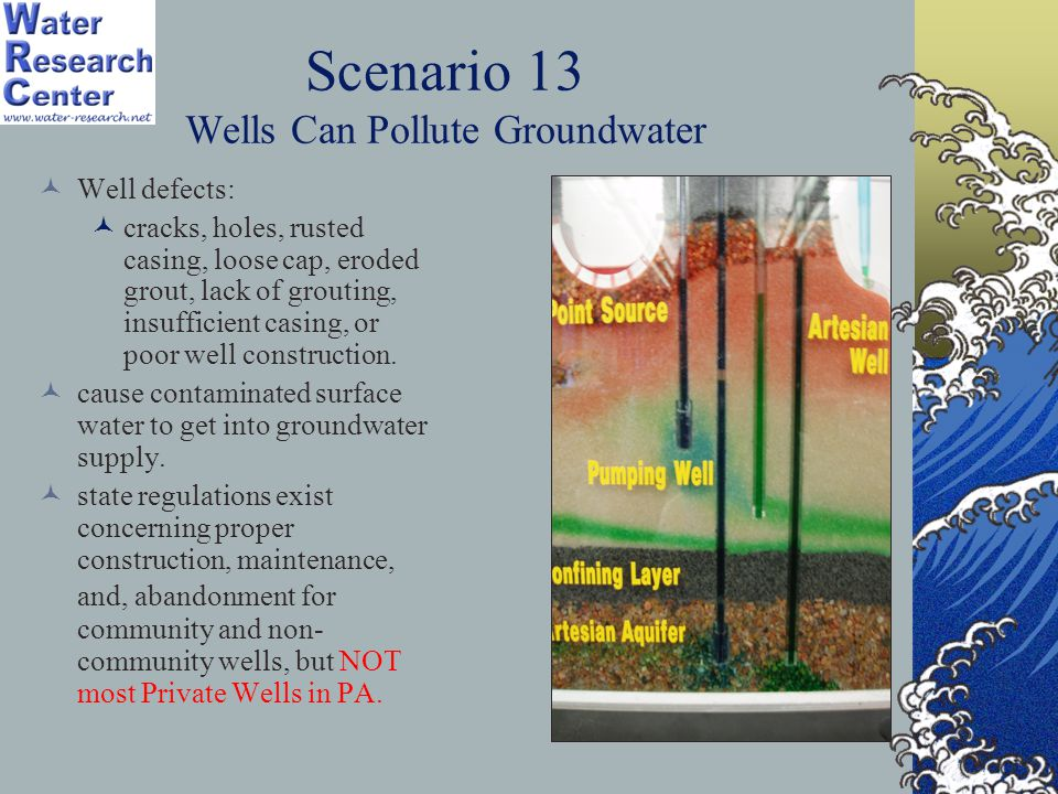 Scenario 13 Wells Can Pollute Groundwater