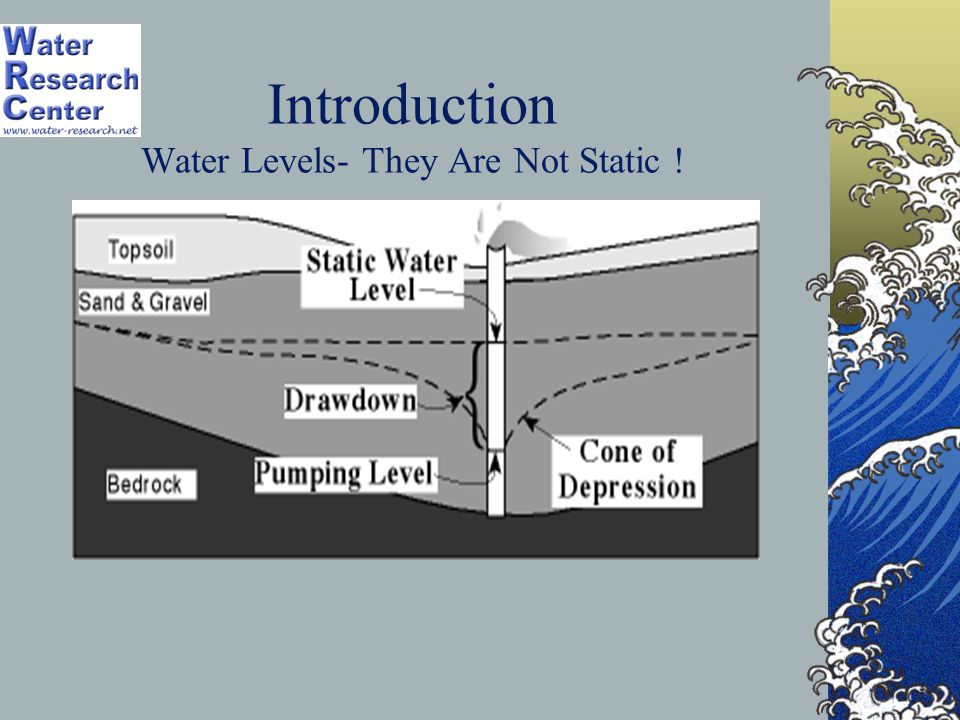 Introduction Water Levels- They Are Not Static !