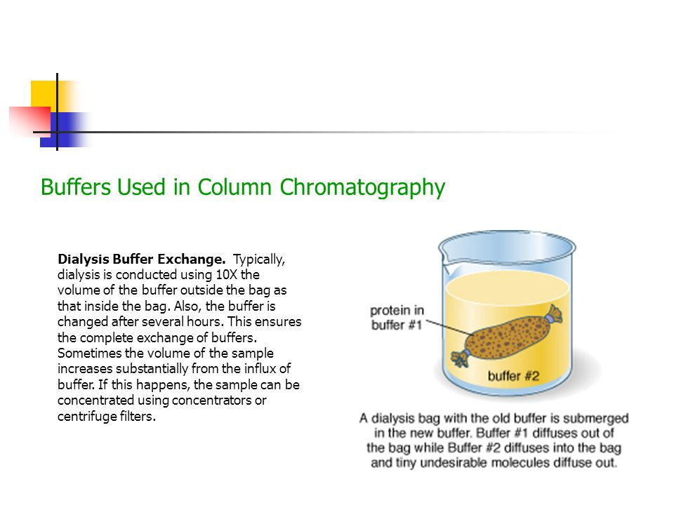 Buffers Used in Column Chromatography