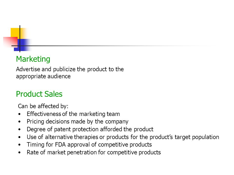 Marketing Product Sales