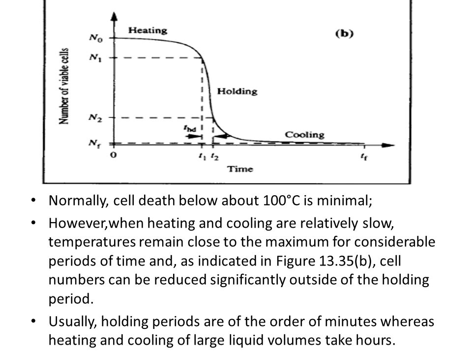 Normally, cell death below about 100°C is minimal;