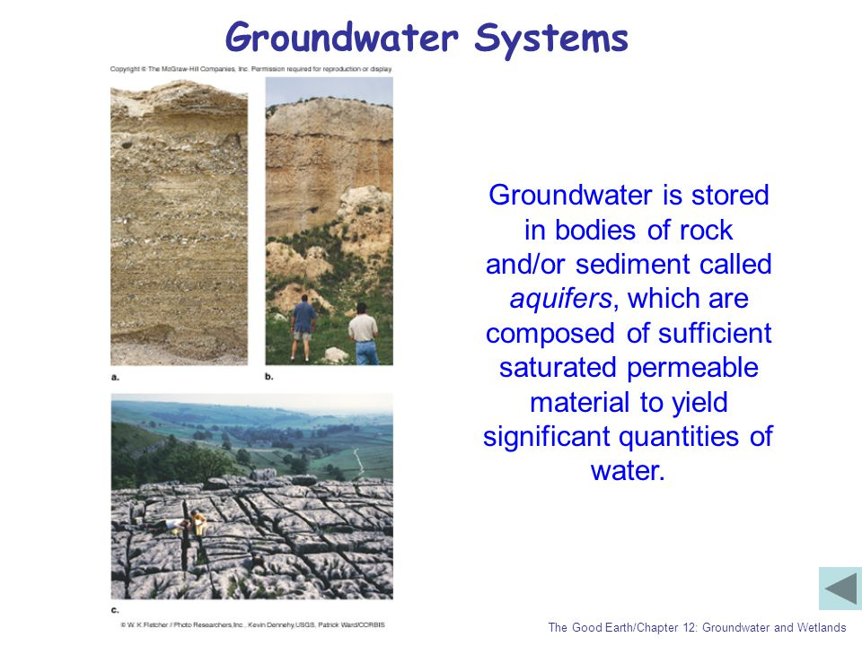 Groundwater Systems