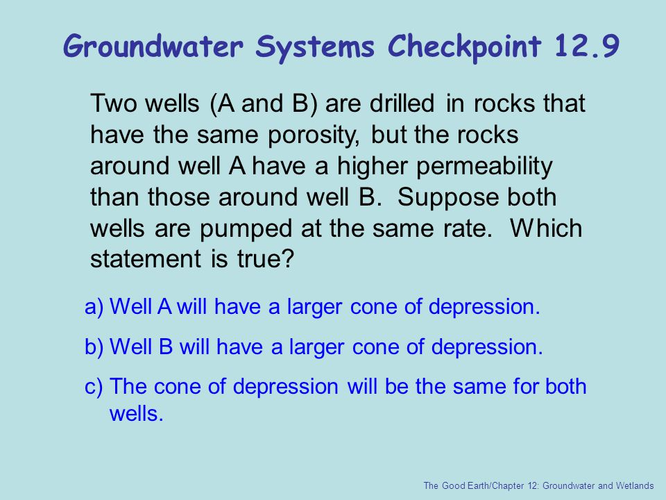 Groundwater Systems Checkpoint 12.9