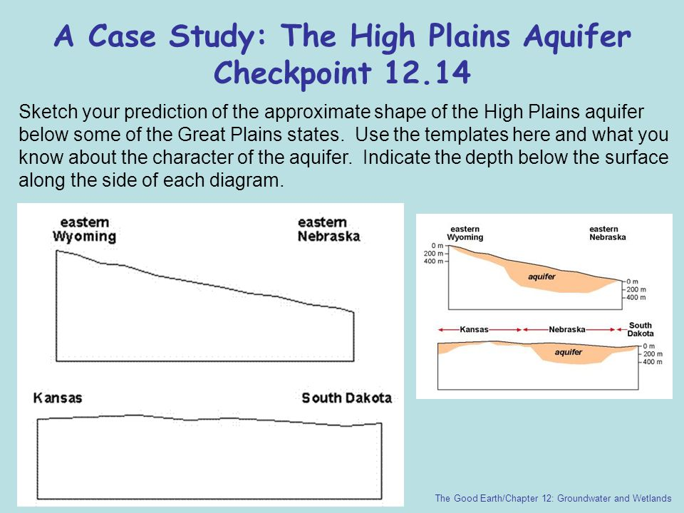 A Case Study: The High Plains Aquifer Checkpoint 12.14