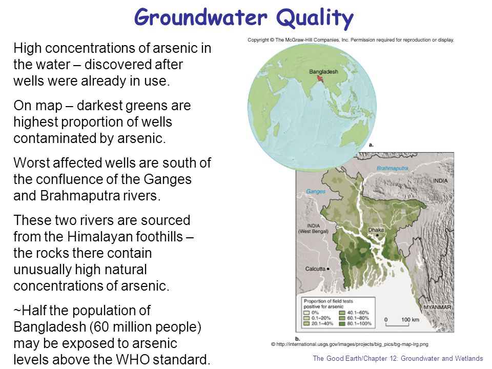 Groundwater Quality High concentrations of arsenic in the water – discovered after wells were already in use.