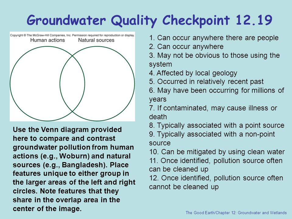 Groundwater Quality Checkpoint 12.19