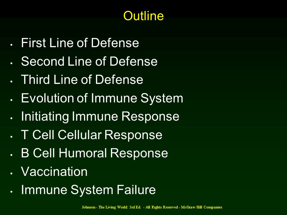 Evolution of Immune System Initiating Immune Response