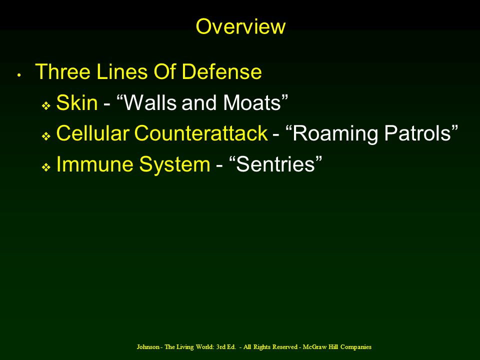 Skin - Walls and Moats Cellular Counterattack - Roaming Patrols