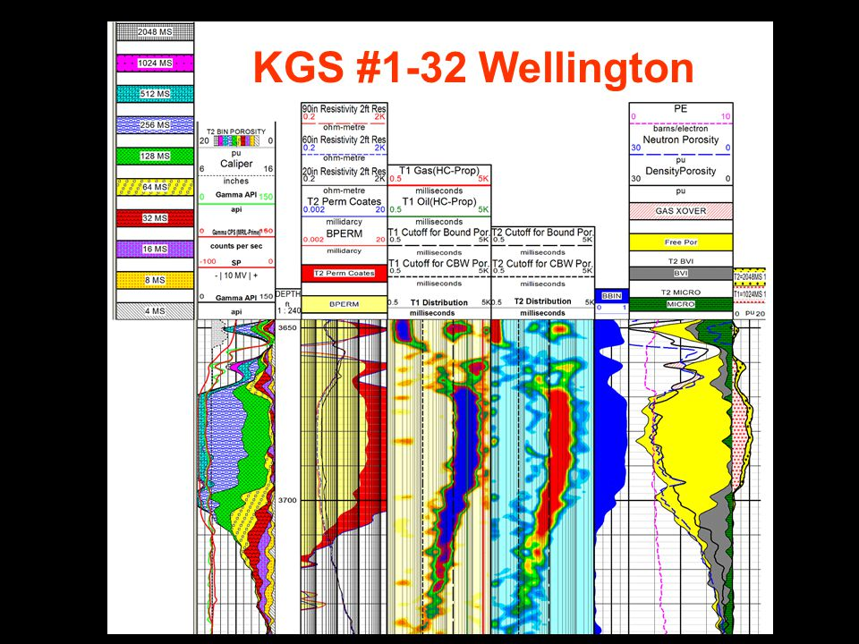 KGS #1-32 Wellington