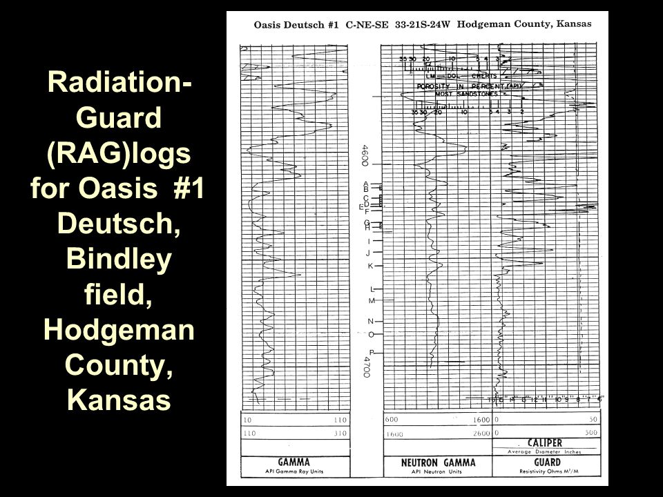 Radiation-Guard (RAG)logs for Oasis #1 Deutsch, Bindley field, Hodgeman County, Kansas