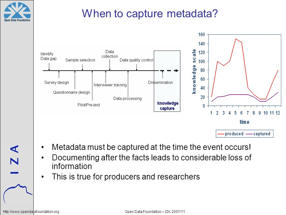 When to capture metadata