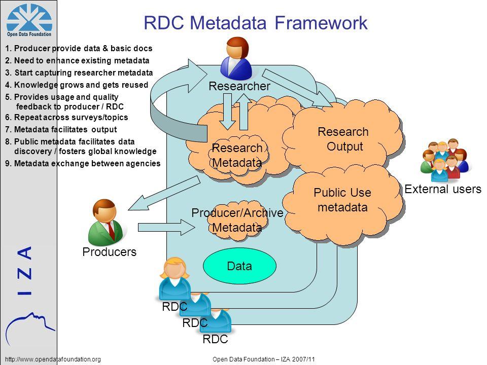 RDC Metadata Framework