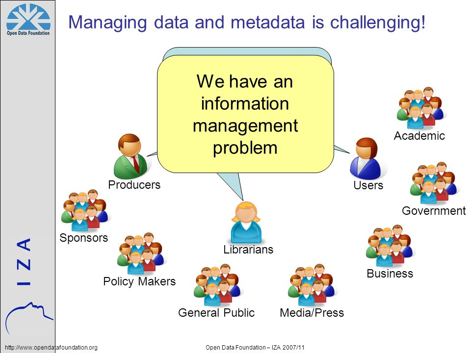 Managing data and metadata is challenging!