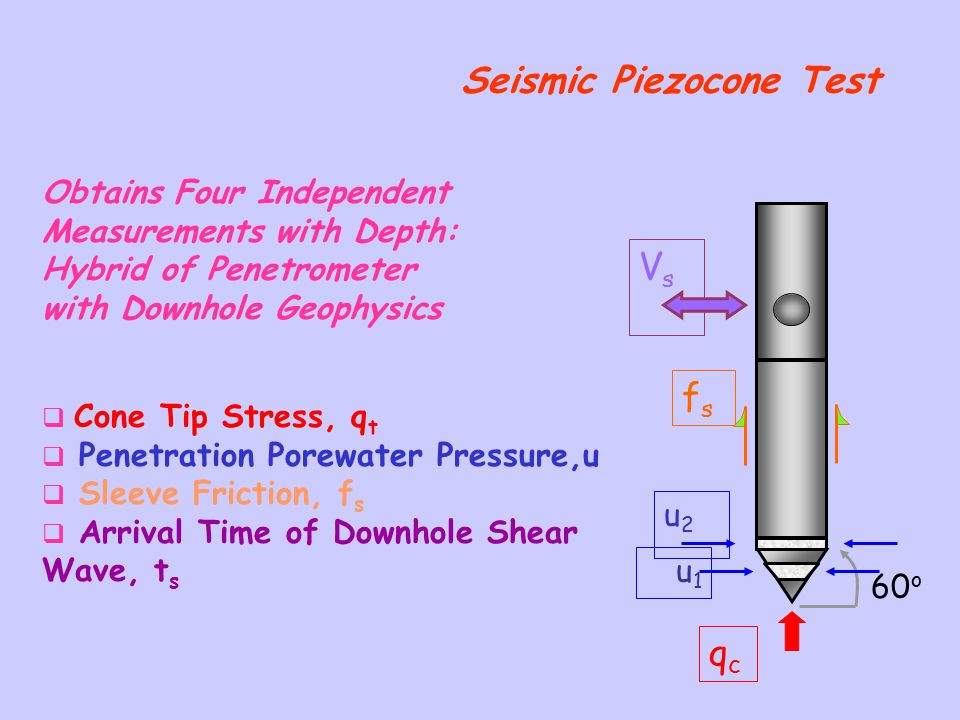 Seismic Piezocone Test