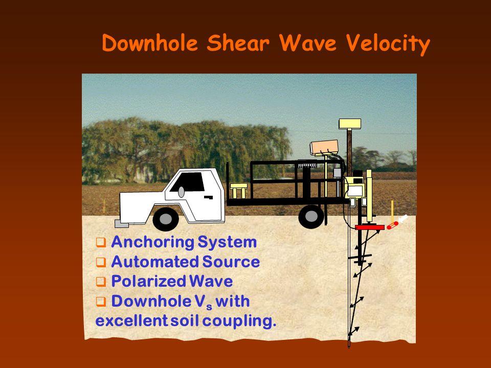 Downhole Shear Wave Velocity