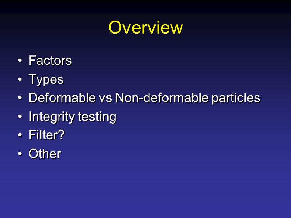 Overview Factors Types Deformable vs Non-deformable particles