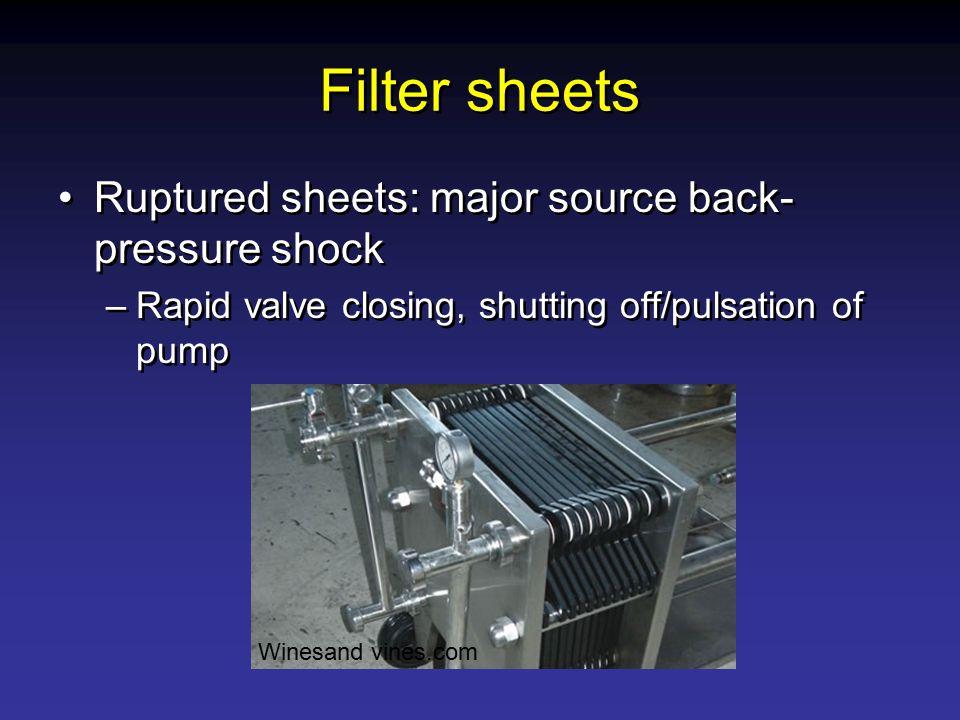 Filter sheets Ruptured sheets: major source back-pressure shock